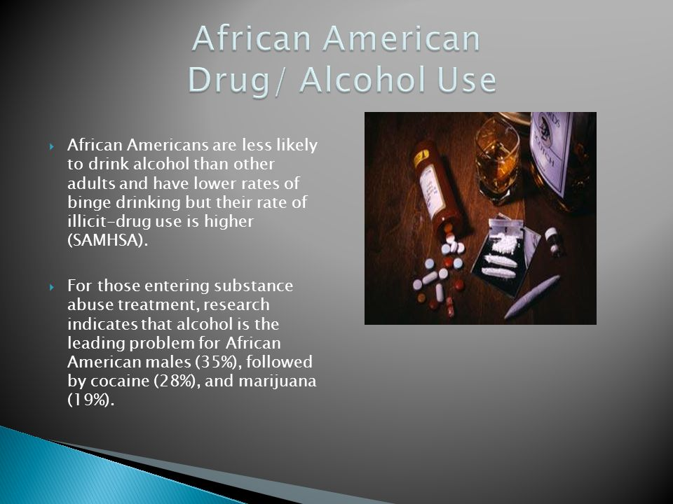 African American Drug/ Alcohol Use