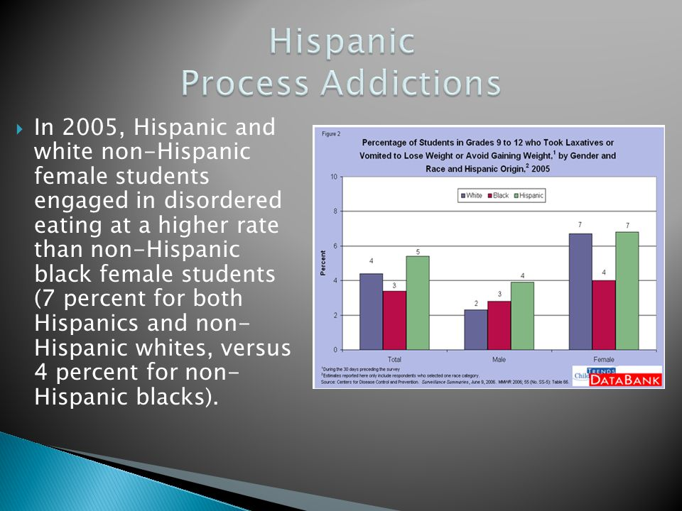 Hispanic Process Addictions