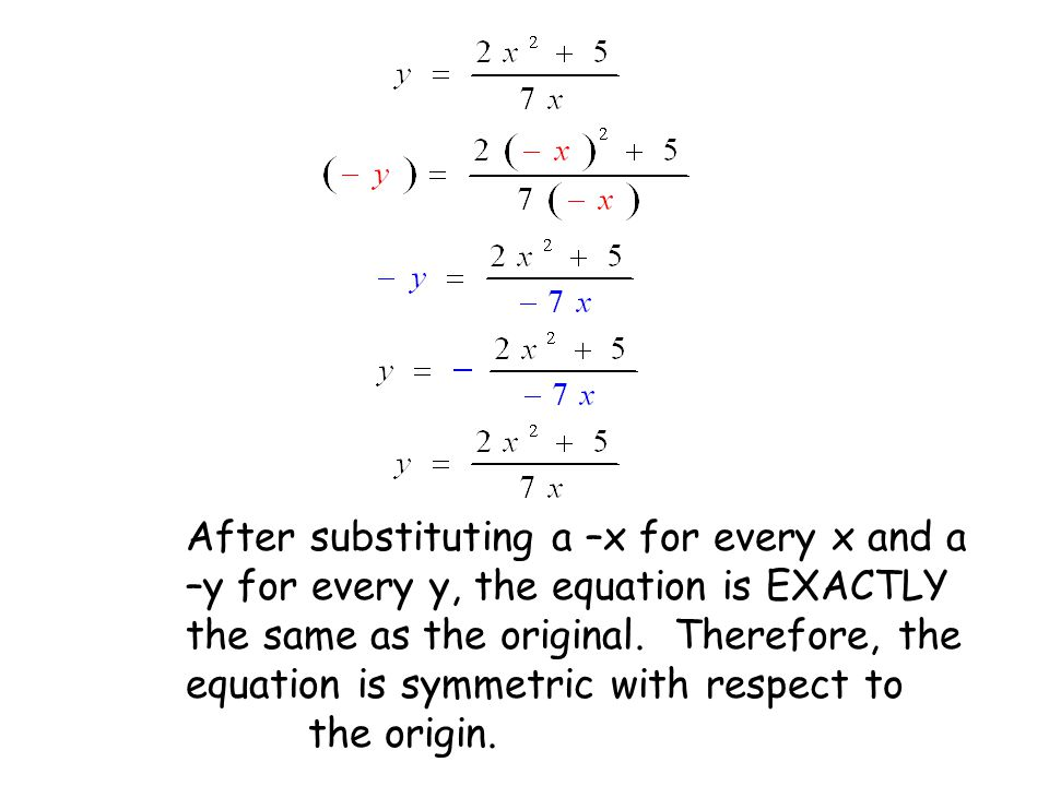 After substituting a –x for every x and a –y for every y, the equation is EXACTLY the same as the original.