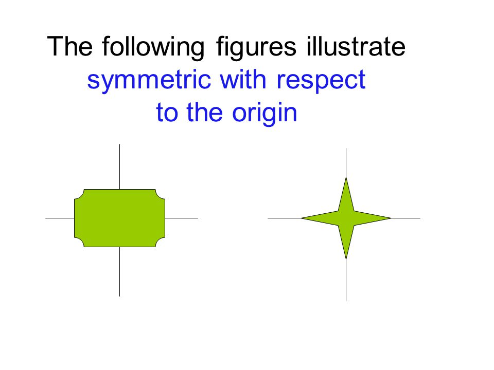 The following figures illustrate symmetric with respect to the origin
