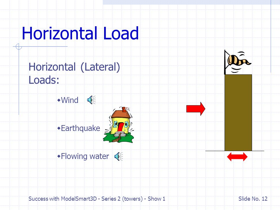 Horizontal Load Horizontal (Lateral) Loads: Wind Earthquake