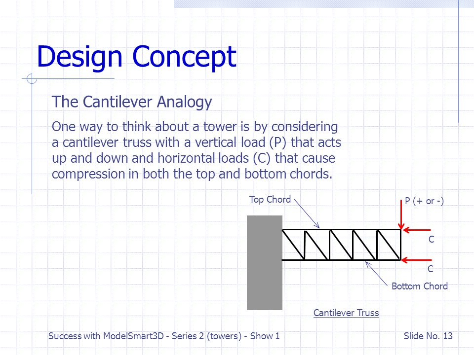 Design Concept The Cantilever Analogy