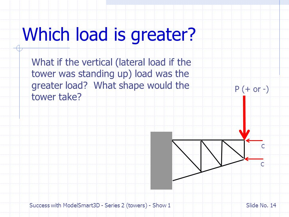 Which load is greater What if the vertical (lateral load if the tower was standing up) load was the greater load What shape would the tower take