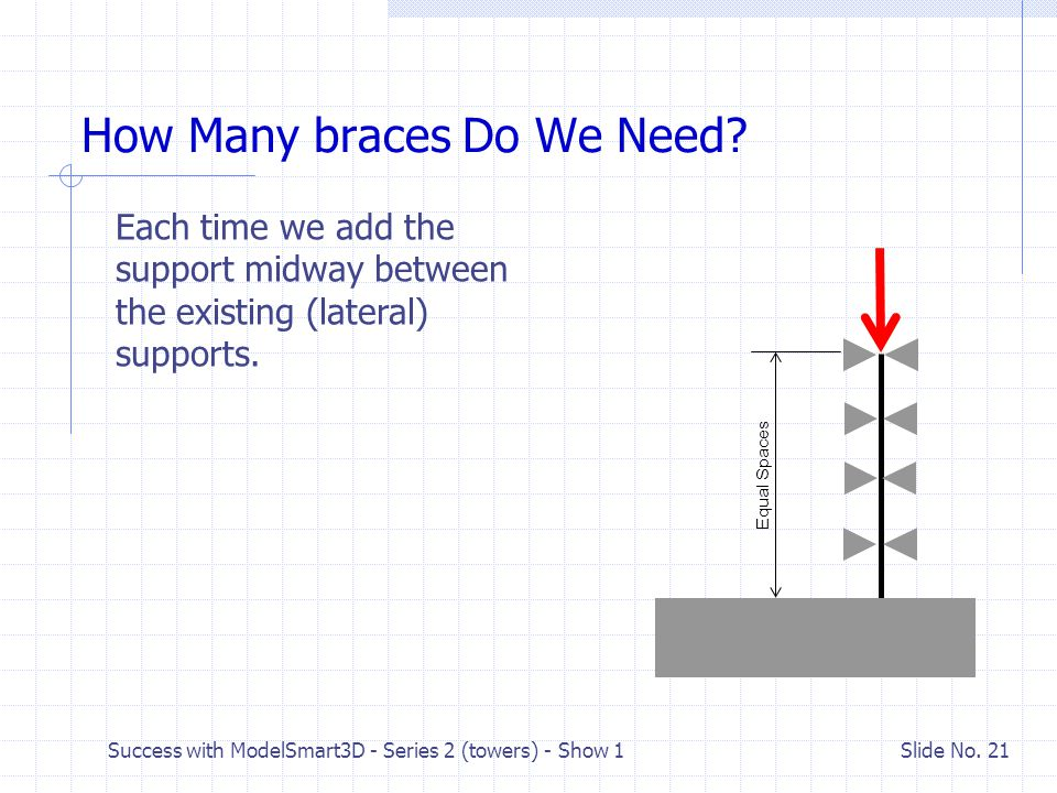 How Many braces Do We Need