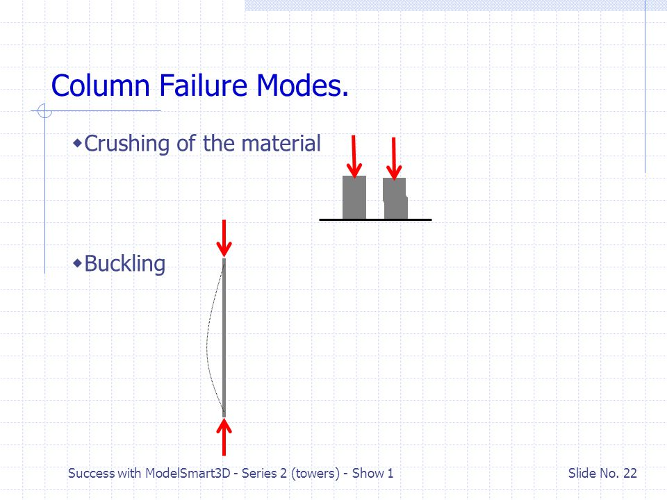 Column Failure Modes. Crushing of the material Buckling