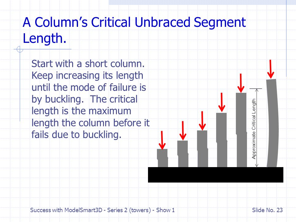 A Column's Critical Unbraced Segment Length.