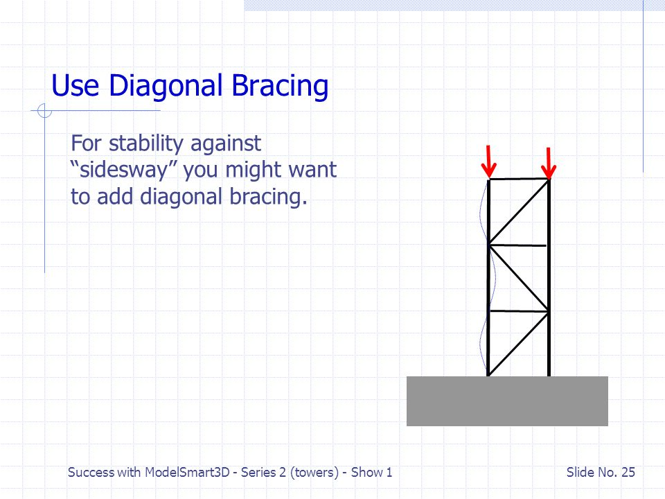 Use Diagonal Bracing For stability against sidesway you might want to add diagonal bracing.