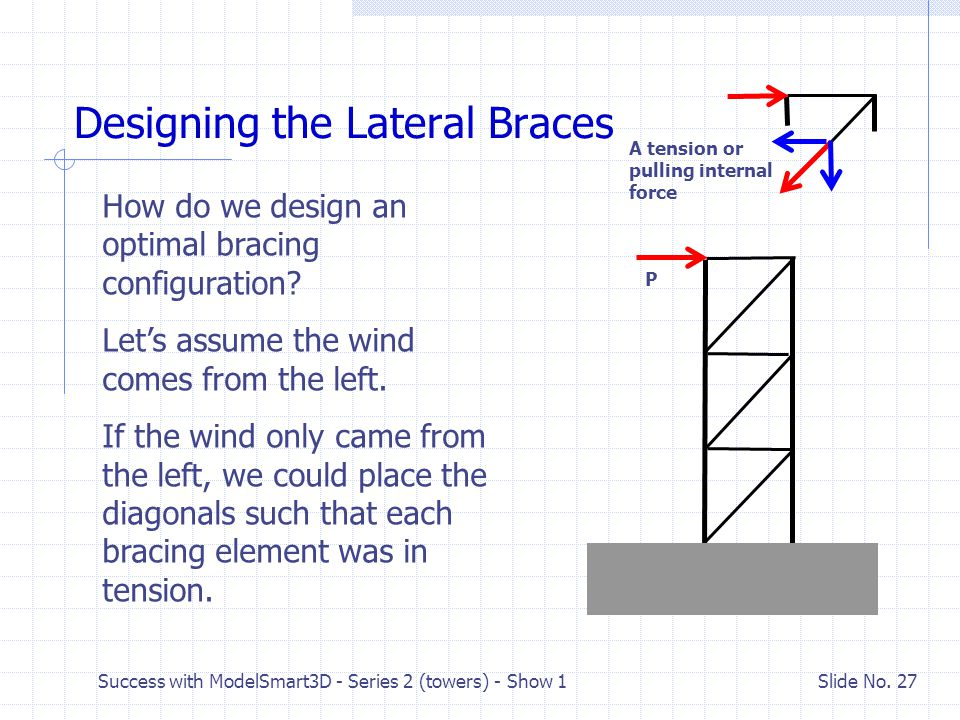 Designing the Lateral Braces