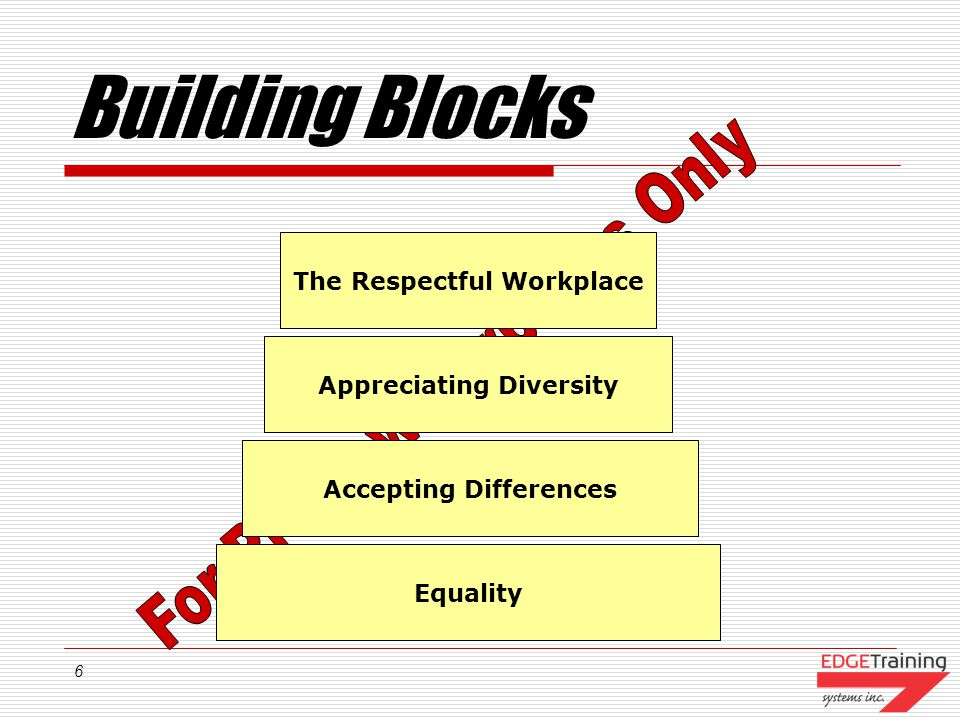 The Respectful Workplace Appreciating Diversity Accepting Differences