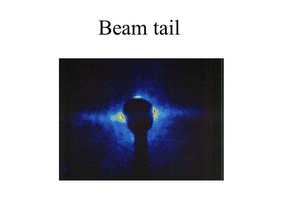 Beam tail