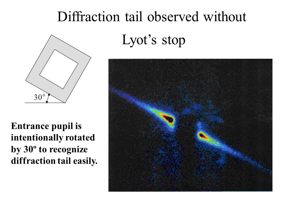 Diffraction tail observed without