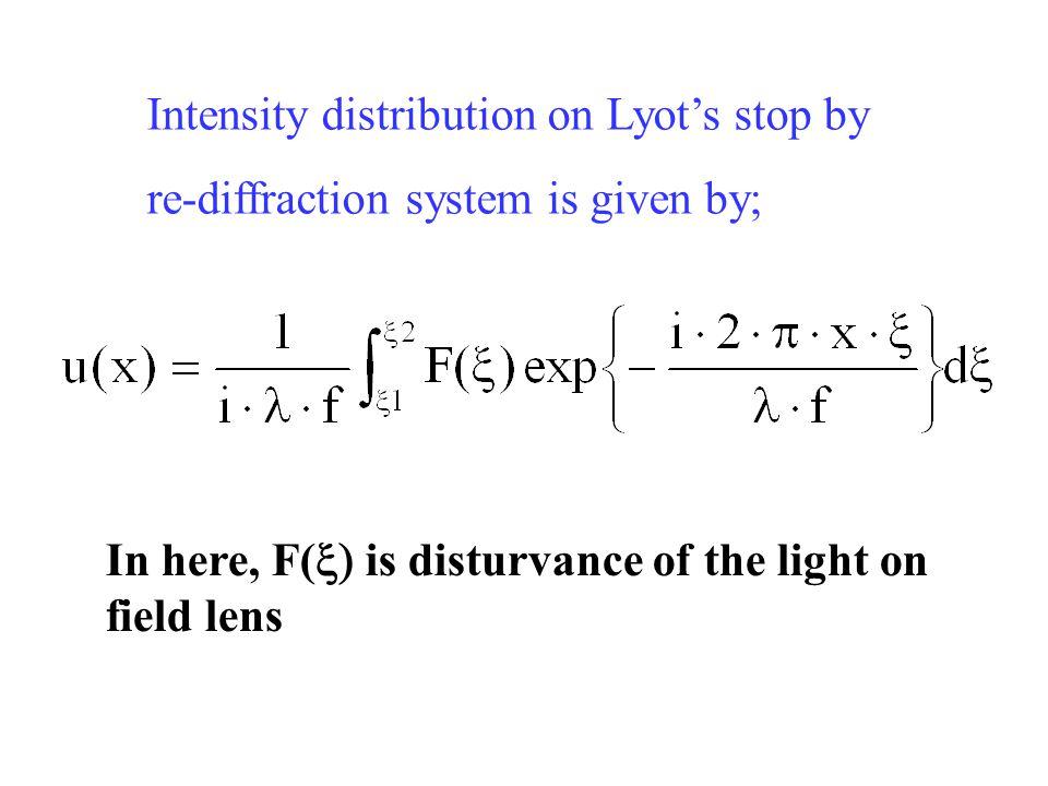 Intensity distribution on Lyot's stop by