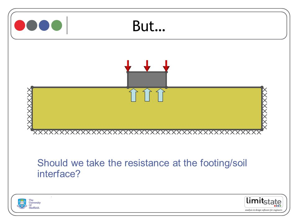 But… Should we take the resistance at the footing/soil interface 10