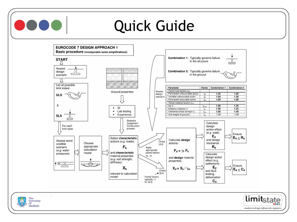 Quick Guide This is provided as a handout. Illustrates the general procedure 20