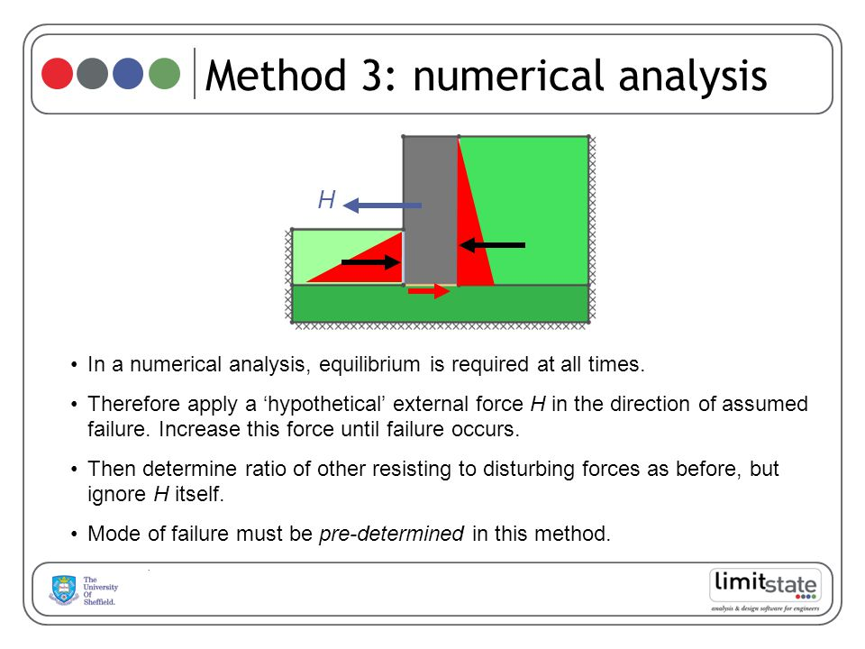 Method 3: numerical analysis
