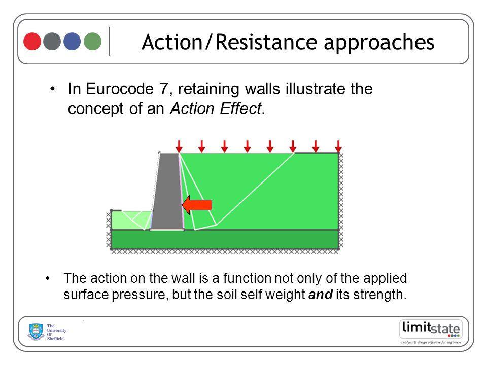 Action/Resistance approaches