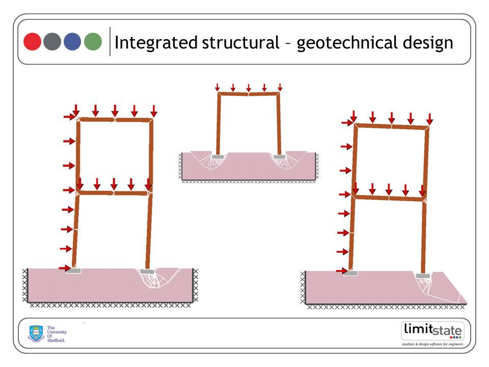 Integrated structural – geotechnical design