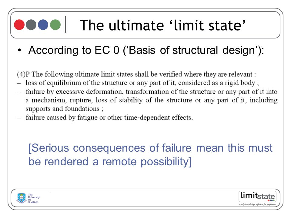 The ultimate 'limit state'