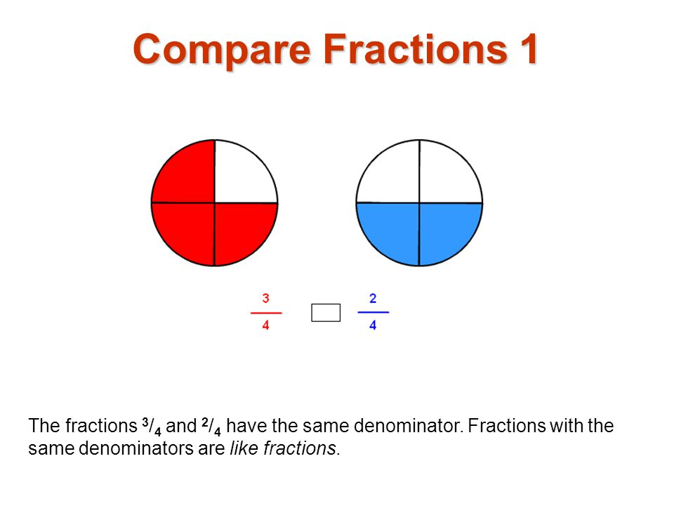Compare Fractions 1 The fractions 3/4 and 2/4 have the same denominator.