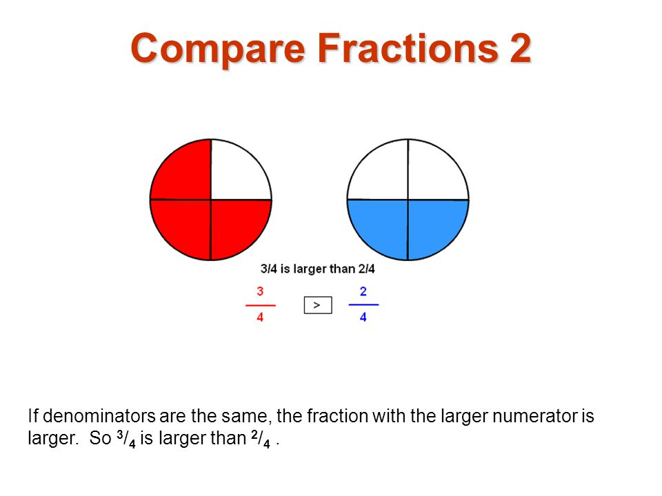 Compare Fractions 2 If denominators are the same, the fraction with the larger numerator is larger.