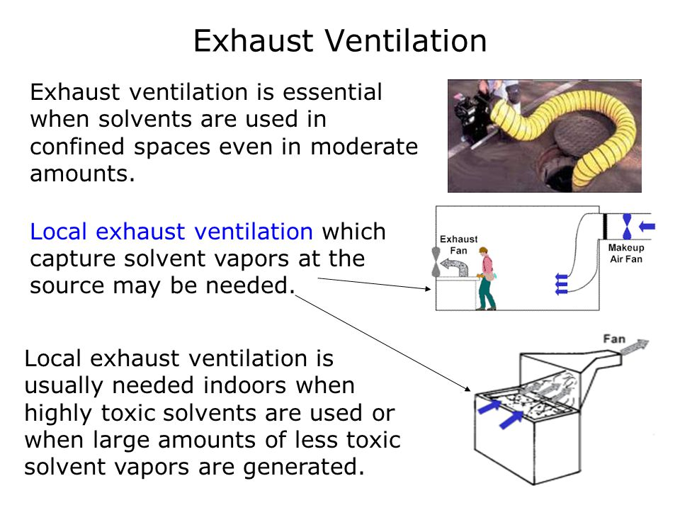 Exhaust Ventilation Exhaust ventilation is essential when solvents are used in confined spaces even in moderate amounts.