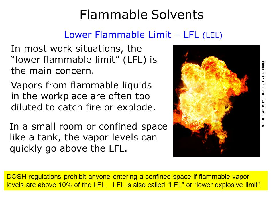 Lower Flammable Limit – LFL (LEL)