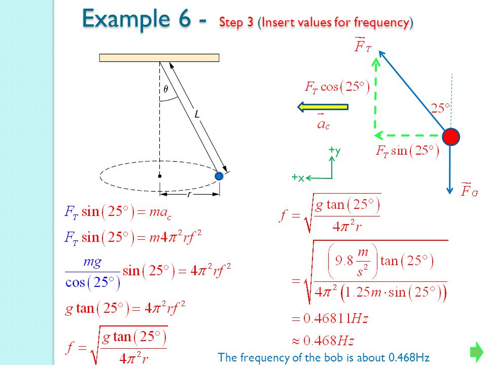 Example 6 - Step 3 (Insert values for frequency)