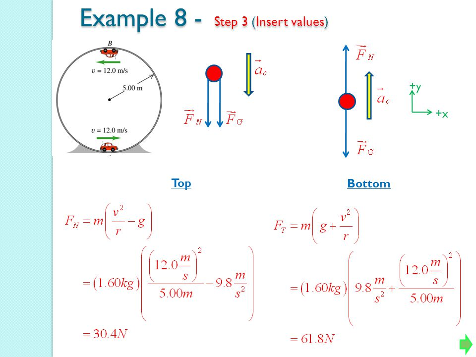 Example 8 - Step 3 (Insert values)