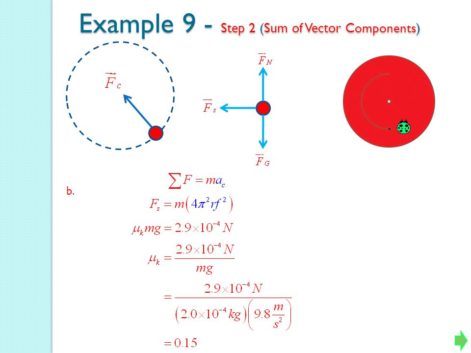 Example 9 - Step 2 (Sum of Vector Components)