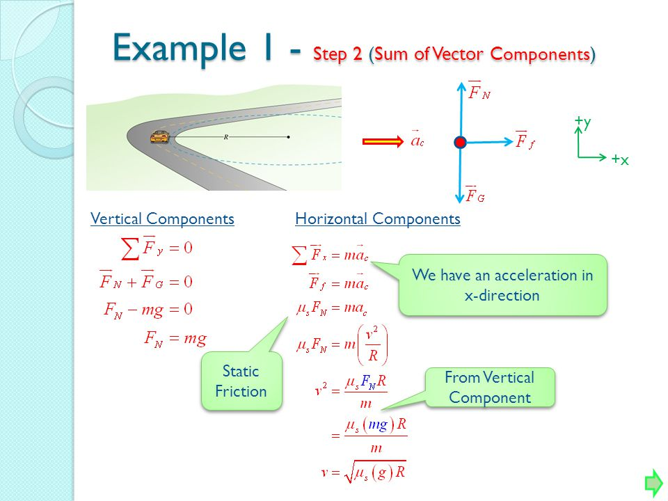 Example 1 - Step 2 (Sum of Vector Components)