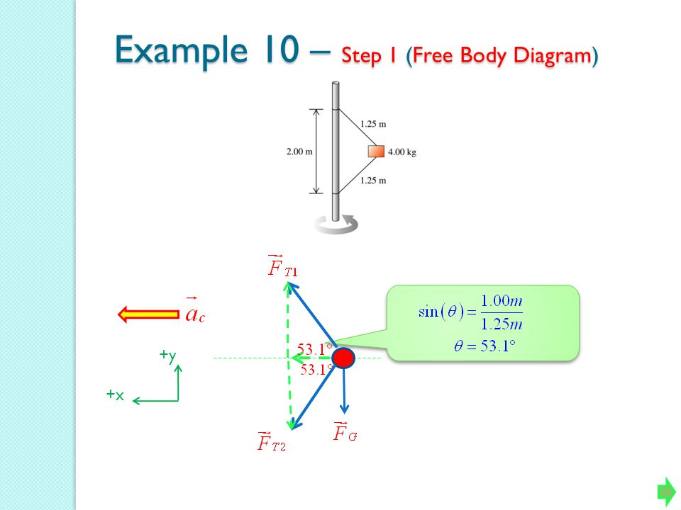 Example 10 – Step 1 (Free Body Diagram)
