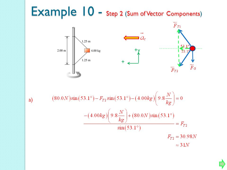 Example 10 - Step 2 (Sum of Vector Components)