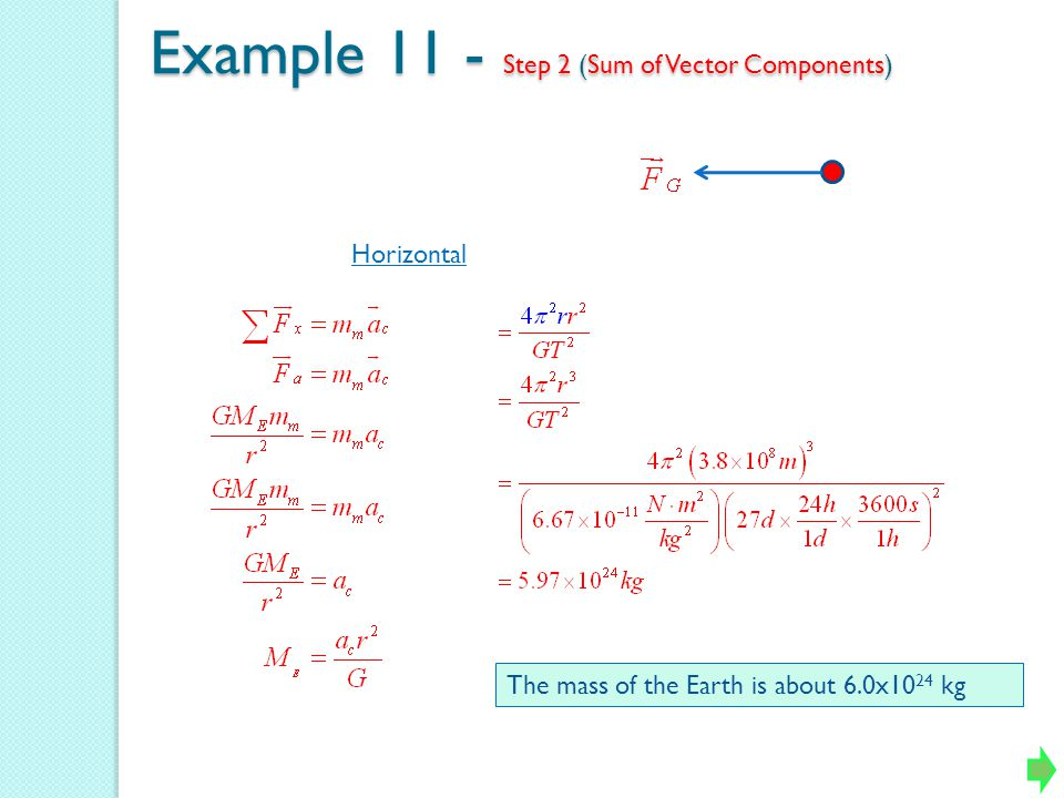 Example 11 - Step 2 (Sum of Vector Components)
