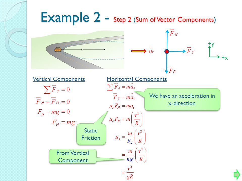 Example 2 - Step 2 (Sum of Vector Components)