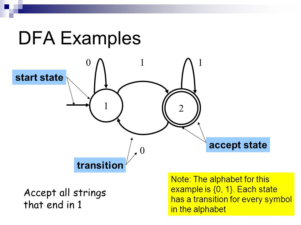 DFA Examples 1 1 start state 1 2 accept state transition
