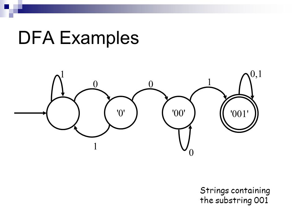 DFA Examples 001 1 0 00 0,1 Strings containing the substring 001