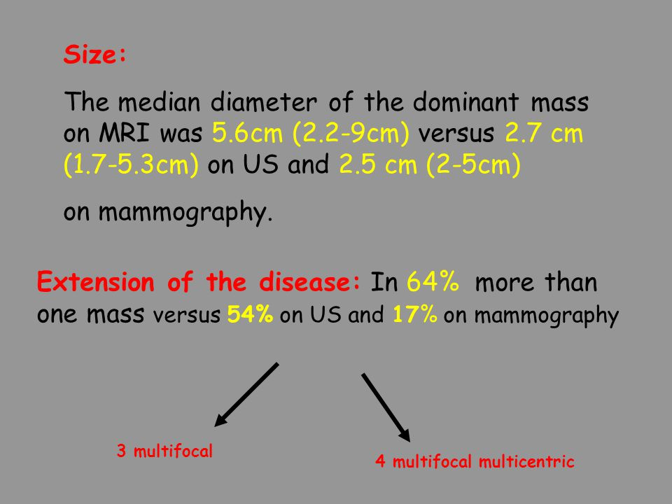 Size: The median diameter of the dominant mass on MRI was 5.6cm (2.2-9cm) versus 2.7 cm (1.7-5.3cm) on US and 2.5 cm (2-5cm)