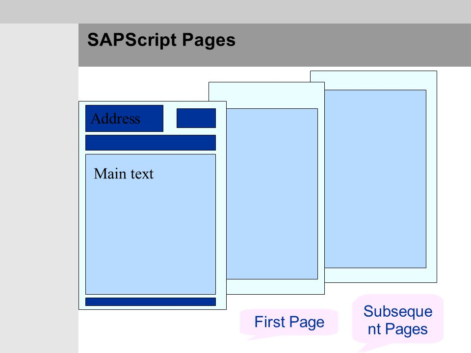 SAPScript Pages Address Main text First Page Subsequent Pages