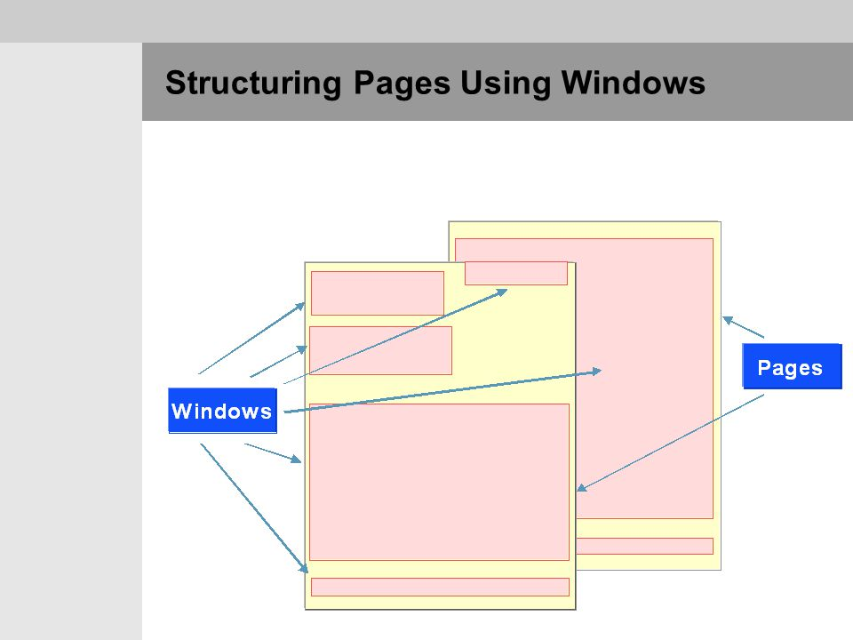 Structuring Pages Using Windows