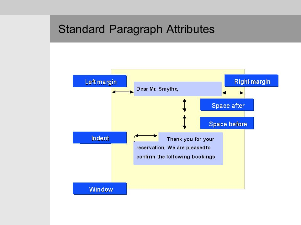 Standard Paragraph Attributes
