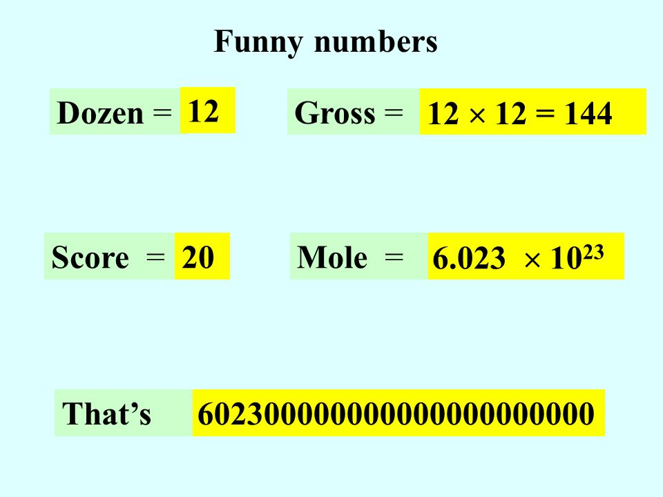Funny numbers Dozen = 12. Gross = 12  12 = 144. Score = 20. Mole = 6.023  1023. That's.