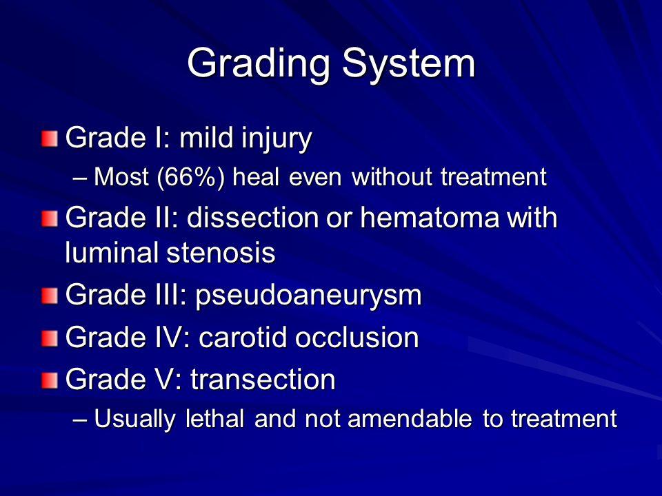 Grading System Grade I: mild injury