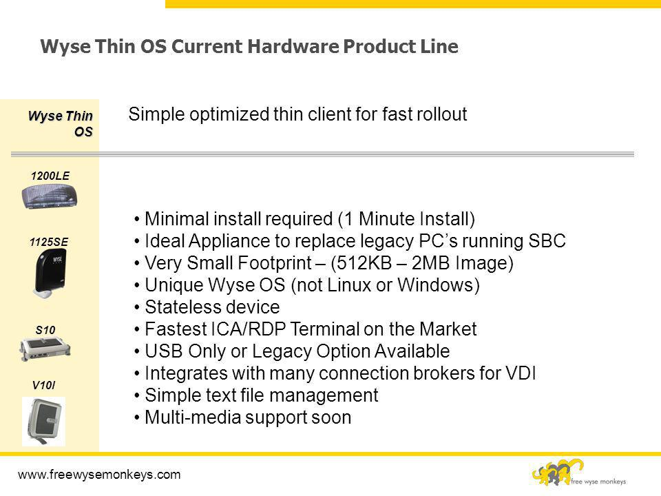 Wyse Thin OS Current Hardware Product Line