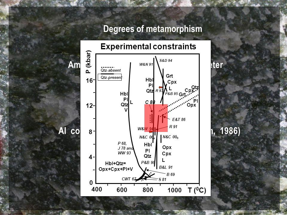 8-12 kB, 820-10500C Degrees of metamorphism