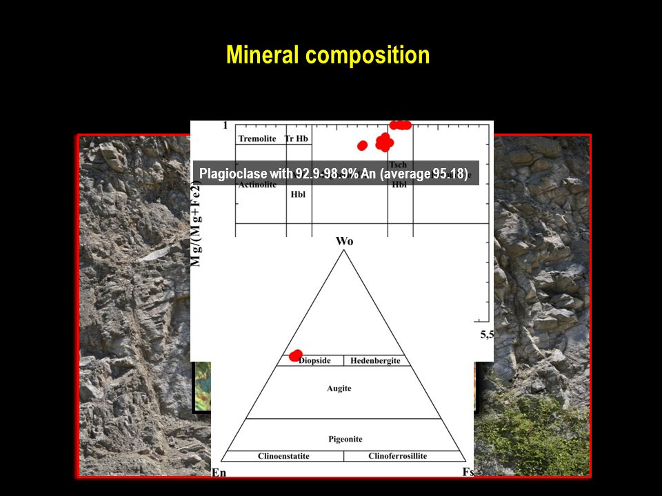 Mineral composition Plagioclase with 92.9-98.9% An (average 95.18)