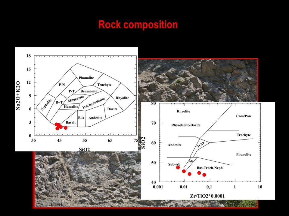 Rock composition