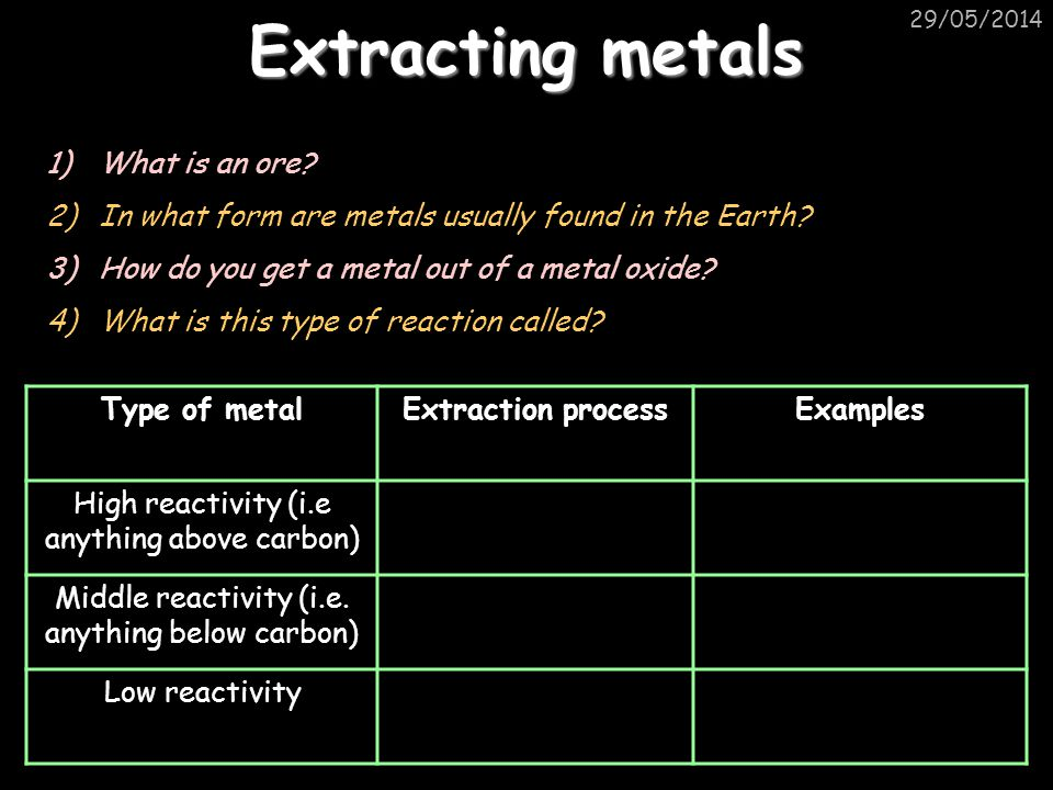 does carbon dating work on metal