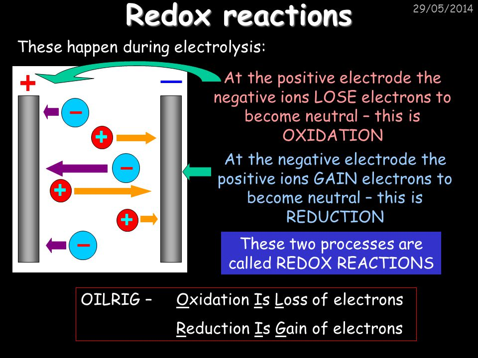 These two processes are called REDOX REACTIONS