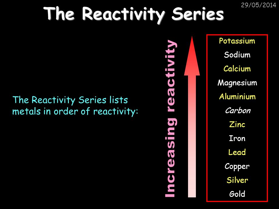 Increasing reactivity