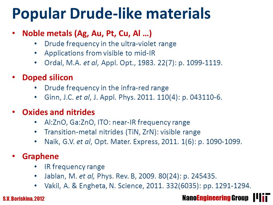 Popular Drude-like materials